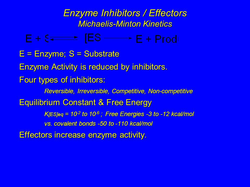Enzyme Inhibitors / Effectors Michaelis-Minton Kinetics E = Enzyme; S = Substrate Enzyme Activity is reduced by inhibitors. Four types of inhibitors: