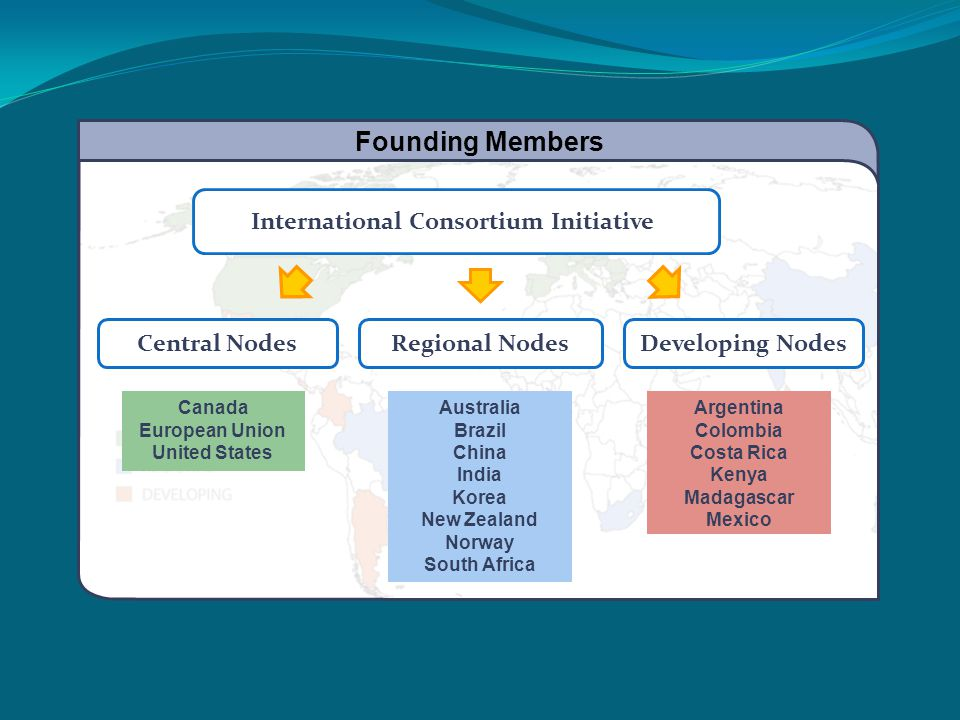 Founding Members Canada European Union United States International Consortium Initiative Central NodesDeveloping NodesRegional Nodes Australia Brazil China India Korea New Zealand Norway South Africa Argentina Colombia Costa Rica Kenya Madagascar Mexico