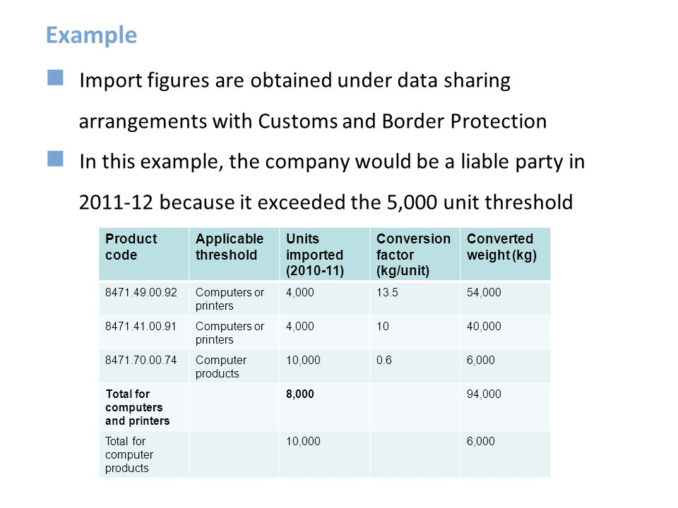 When is an importer a liable party.