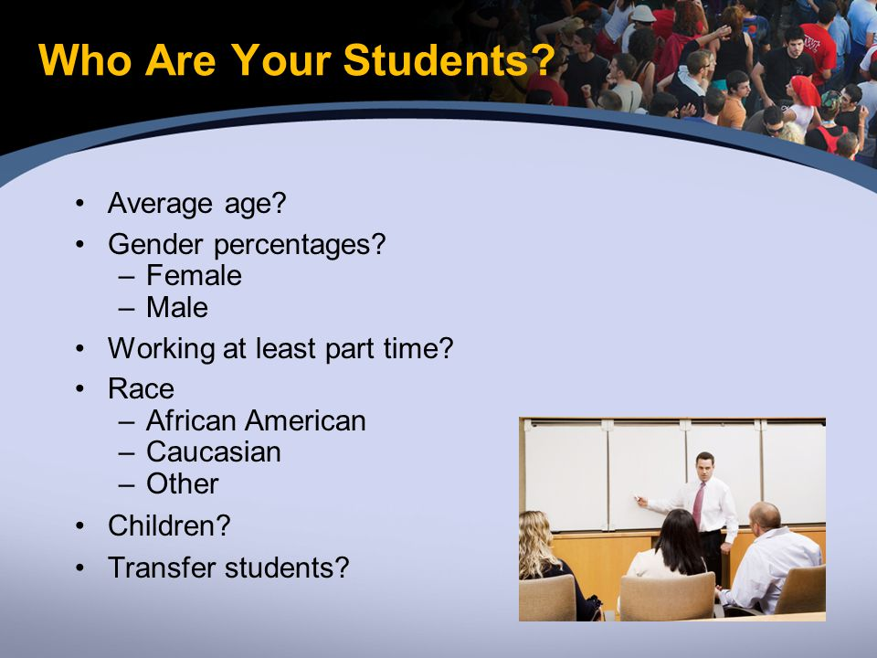 Who Are Your Students. Average age. Gender percentages.