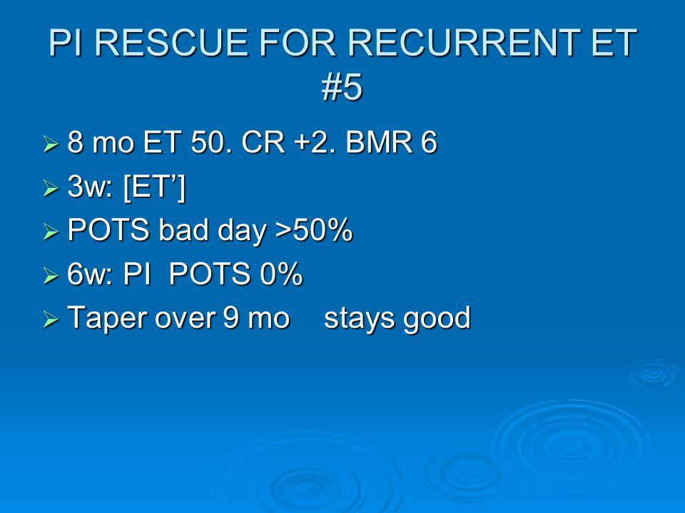 PI RESCUE FOR RECURRENT ET #5  8 mo ET 50. CR +2.