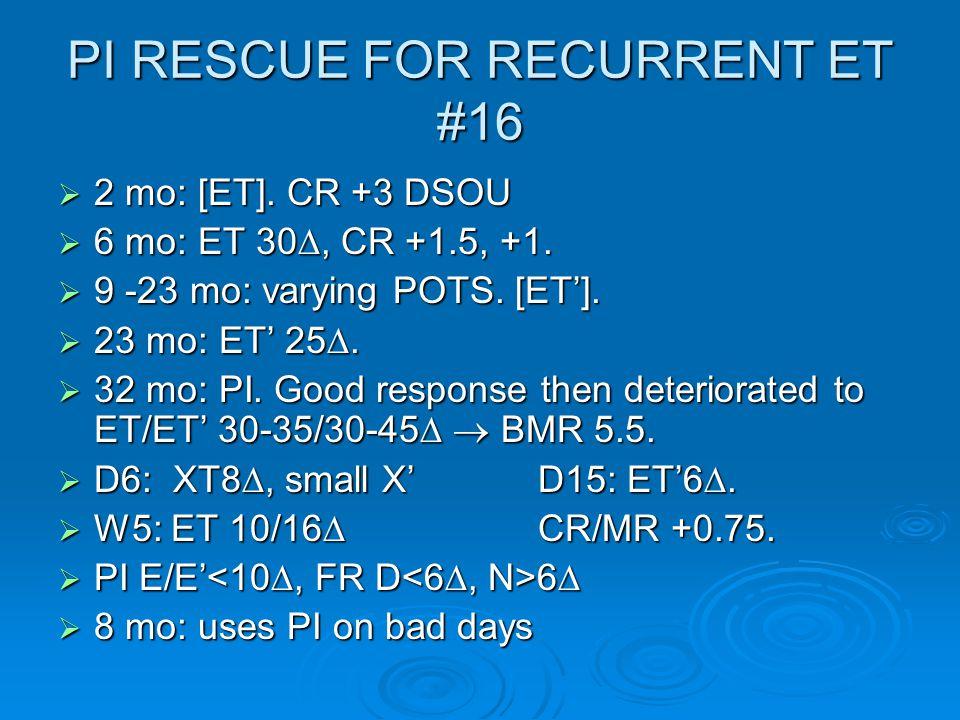 PI RESCUE FOR RECURRENT ET #16  2 mo: [ET]. CR +3 DSOU  6 mo: ET 30∆, CR +1.5, +1.