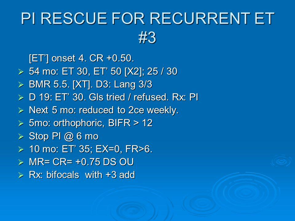PI RESCUE FOR RECURRENT ET #3 [ET'] onset 4. CR +0.50.