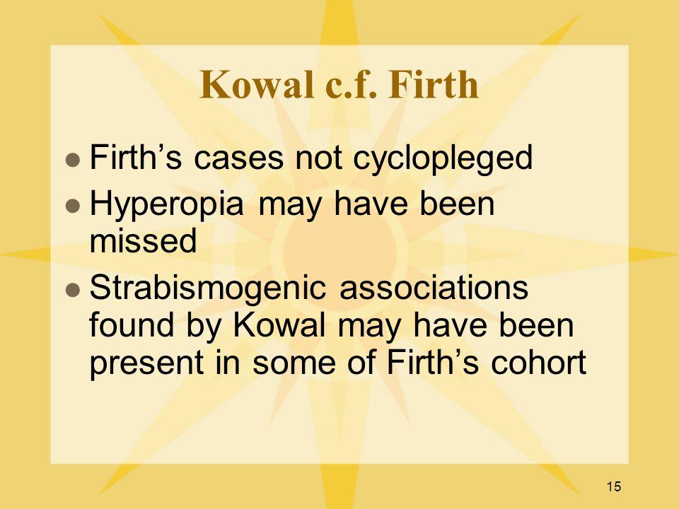 15 Kowal c.f.