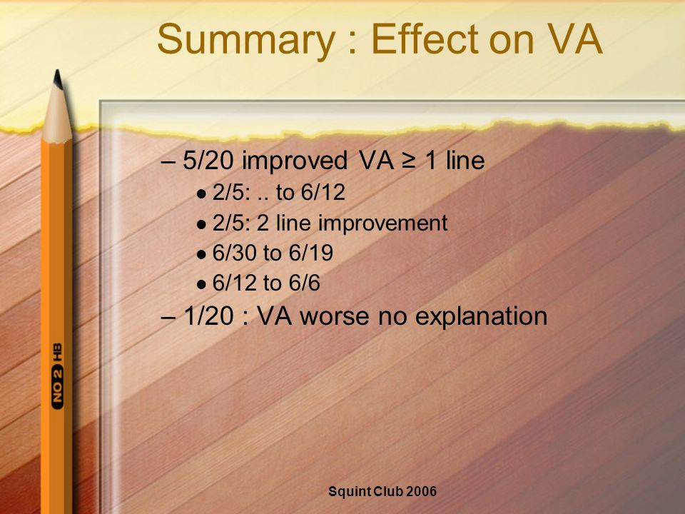 Squint Club 2006 Summary : Effect on VA –5/20 improved VA ≥ 1 line 2/5:..