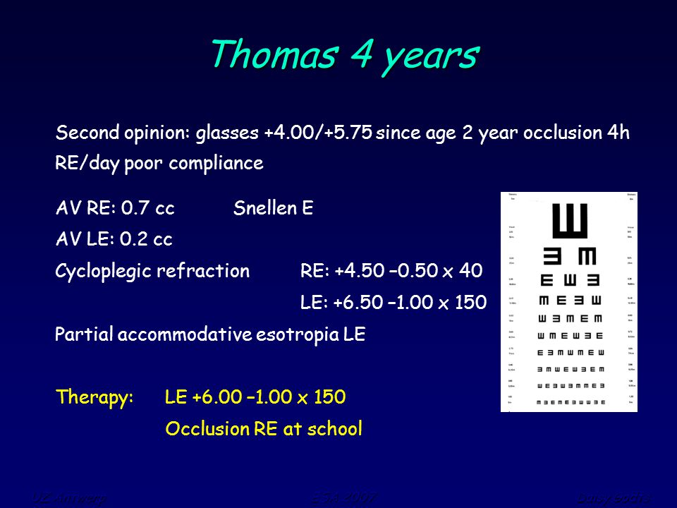 UZ Antwerp ESA 2007 Daisy Godts Thomas 4 years Second opinion: glasses +4.00/+5.75 since age 2 year occlusion 4h RE/day poor compliance AV RE: 0.7 cc Snellen E AV LE: 0.2 cc Cycloplegic refraction RE: +4.50 –0.50 x 40 LE: +6.50 –1.00 x 150 Partial accommodative esotropia LE Therapy: LE +6.00 –1.00 x 150 Occlusion RE at school