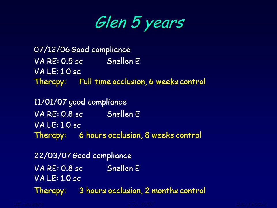 UZ Antwerp ESA 2007 Daisy Godts Glen 5 years 07/12/06 Good compliance VA RE: 0.5 scSnellen E VA LE: 1.0 sc Therapy: Full time occlusion, 6 weeks control 11/01/07 good compliance VA RE: 0.8 sc Snellen E VA LE: 1.0 sc Therapy: 6 hours occlusion, 8 weeks control 22/03/07 Good compliance VA RE: 0.8 scSnellen E VA LE: 1.0 sc Therapy: 3 hours occlusion, 2 months control