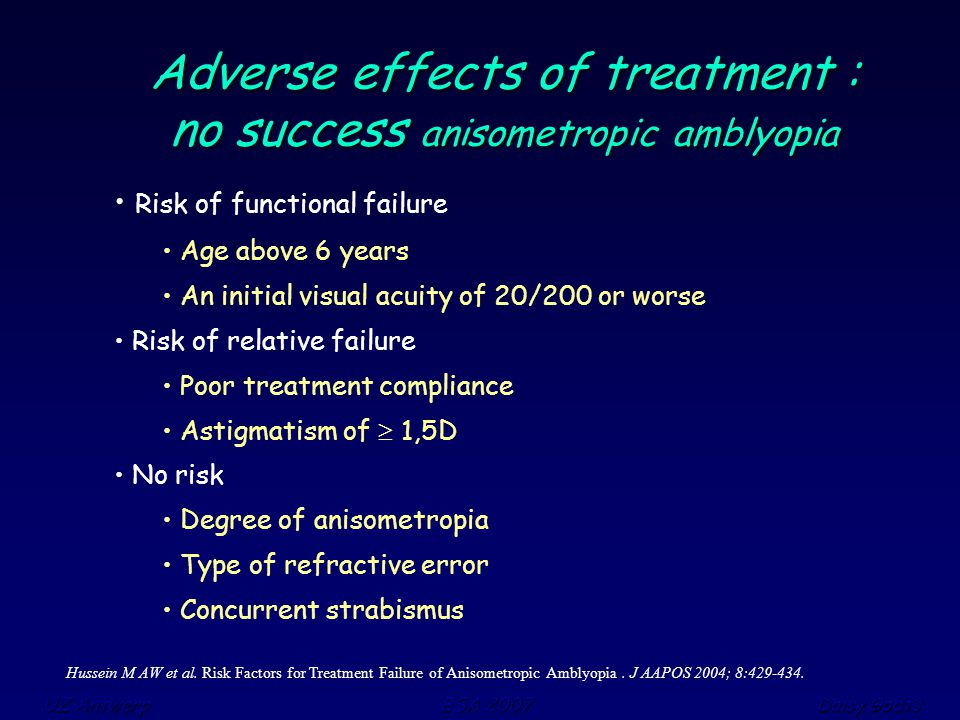 UZ Antwerp ESA 2007 Daisy Godts Adverse effects of treatment : no success anisometropic amblyopia Hussein M AW et al.
