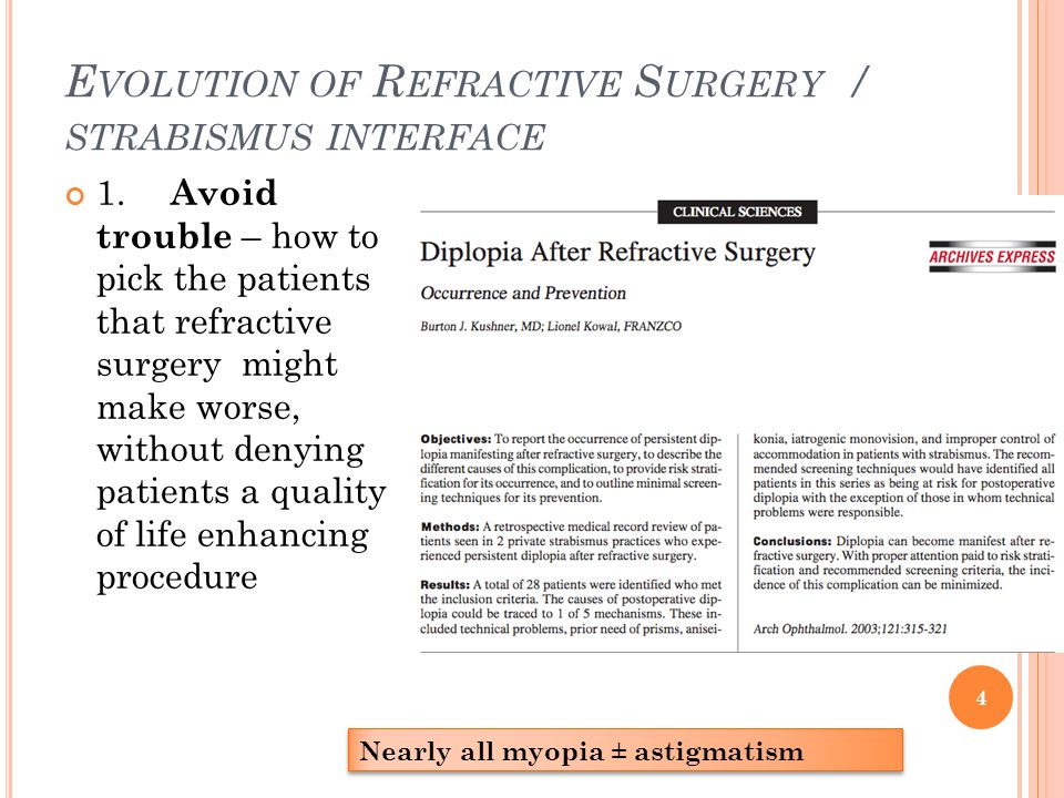 E VOLUTION OF R EFRACTIVE S URGERY / STRABISMUS INTERFACE 1.