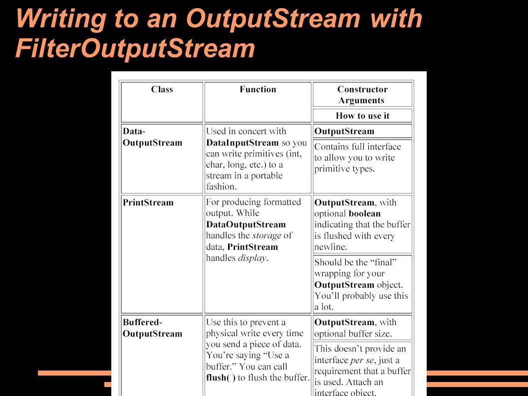 Writing to an OutputStream with FilterOutputStream