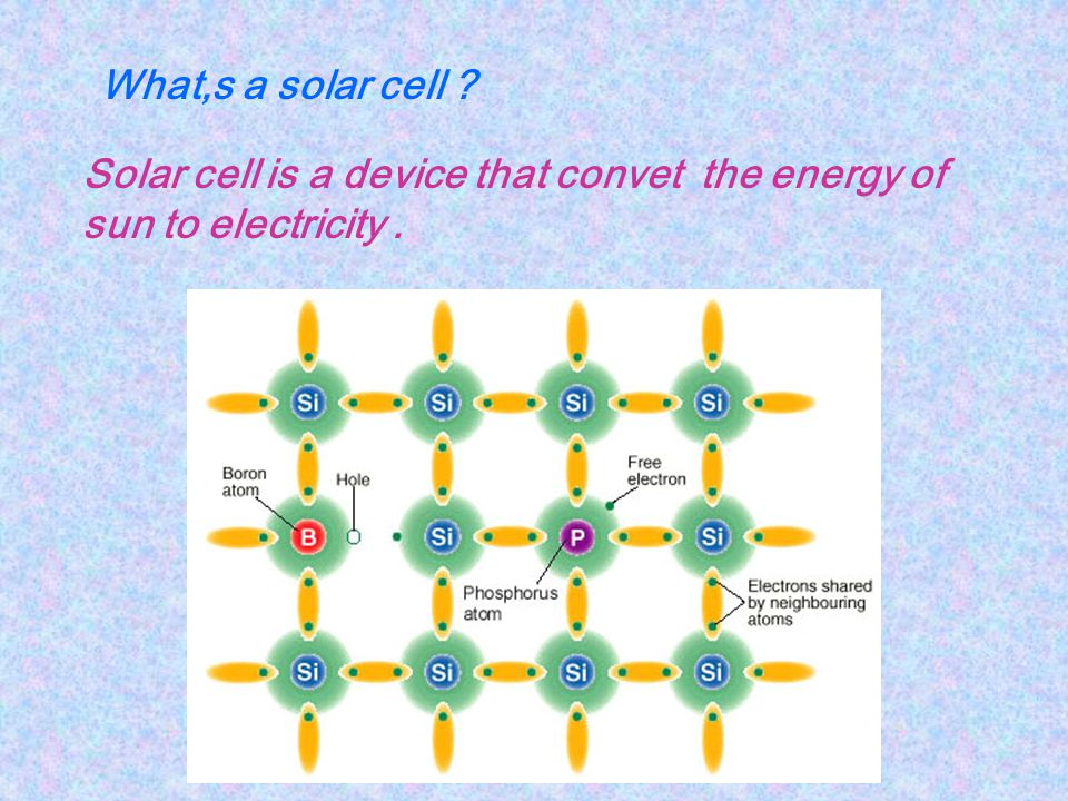 What,s a solar cell ? Solar cell is a device that convet the energy of sun to electricity.