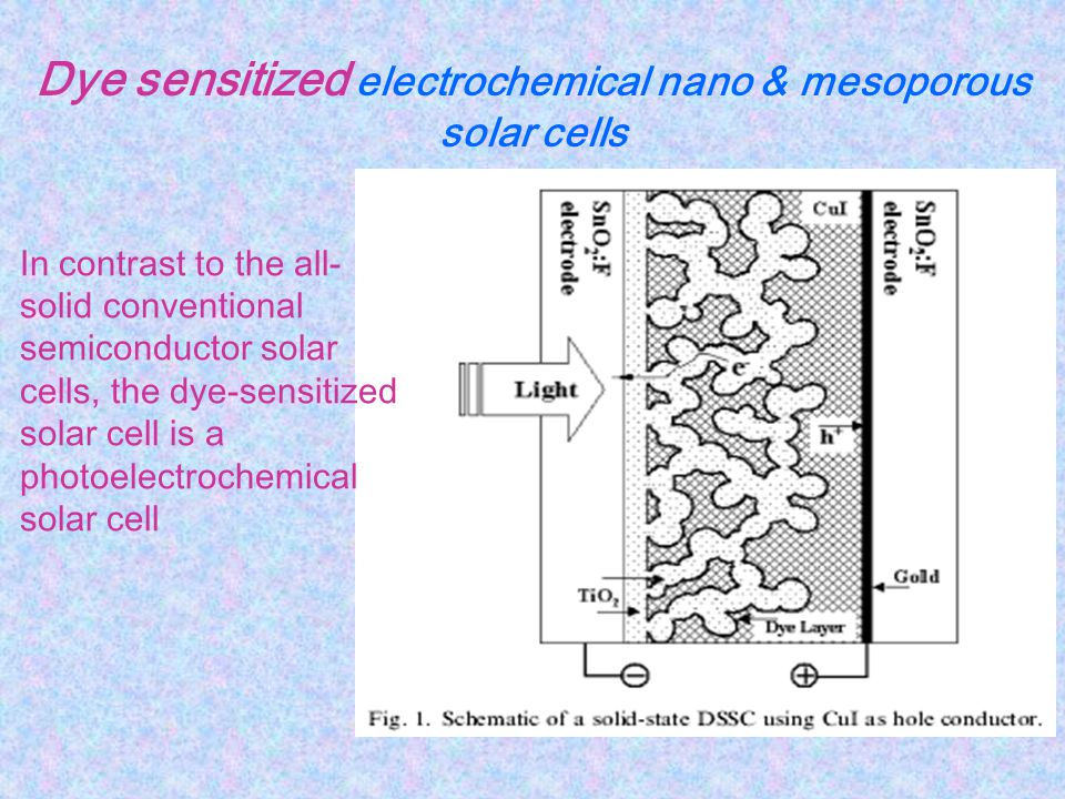Interfacial kinetics: The electron percolation through the nanostructured TiO2 has been estimated to occur in the millisecond to second range (Hagfeldt & Grätzel 1995).