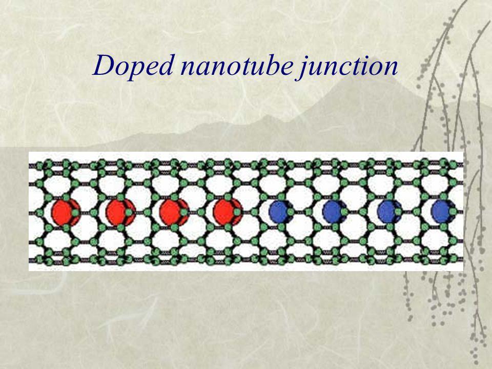 Doped nanotube junction
