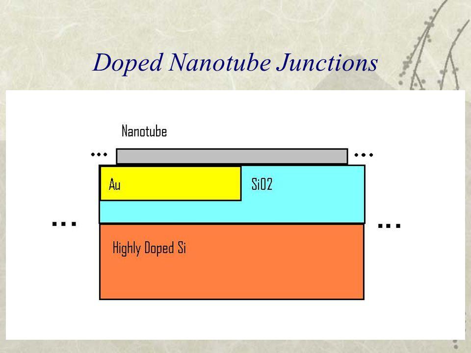 Doped Nanotube Junctions