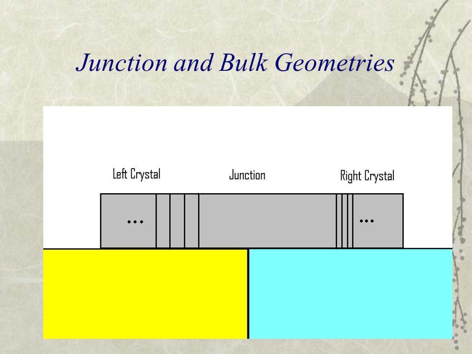 Junction and Bulk Geometries