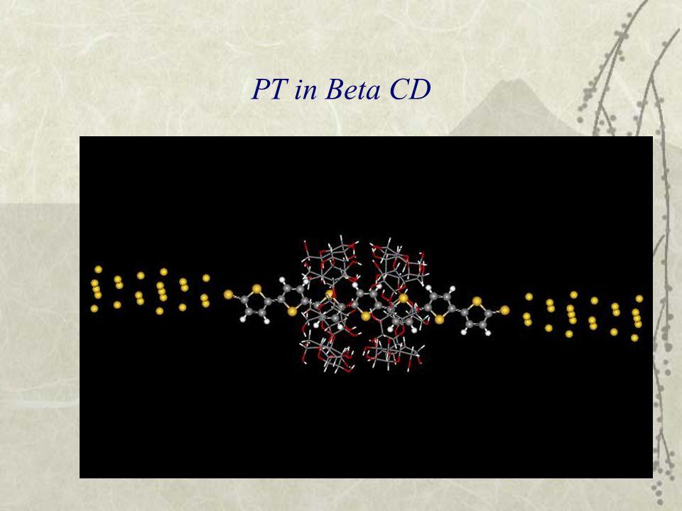 PT in Beta CD
