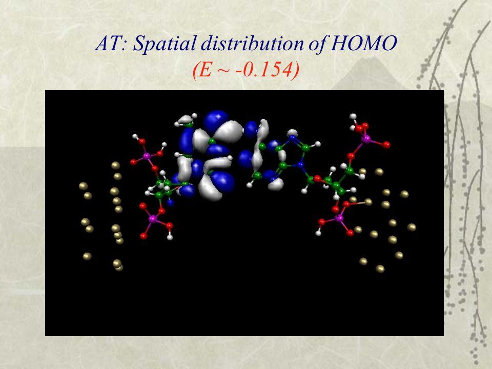 AT: Spatial distribution of HOMO (E ~ -0.154)