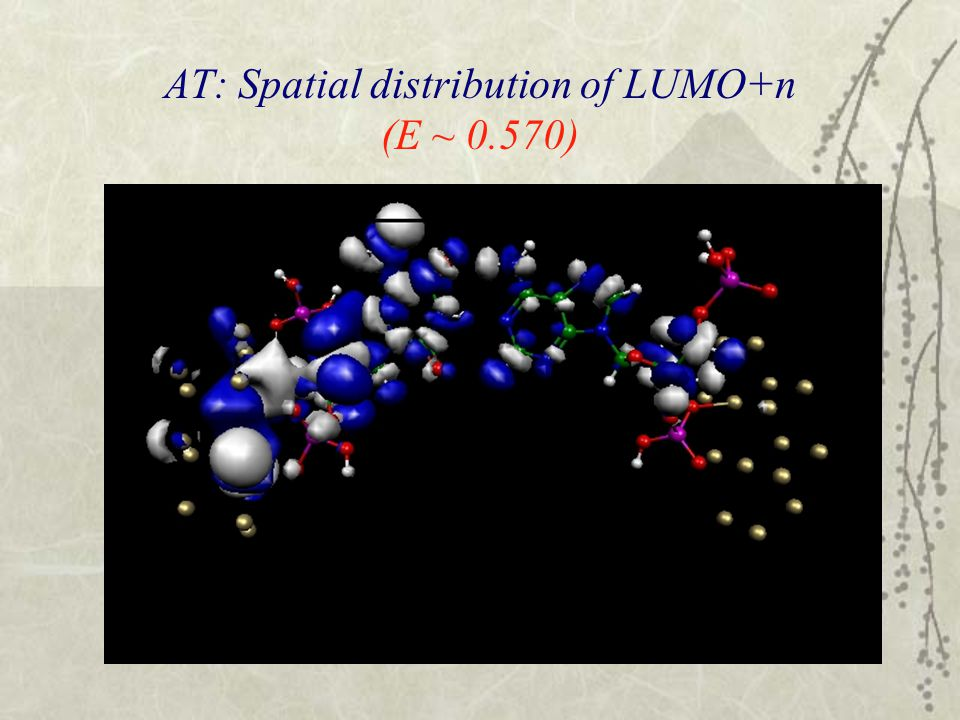 AT: Spatial distribution of LUMO+n (E ~ 0.570)