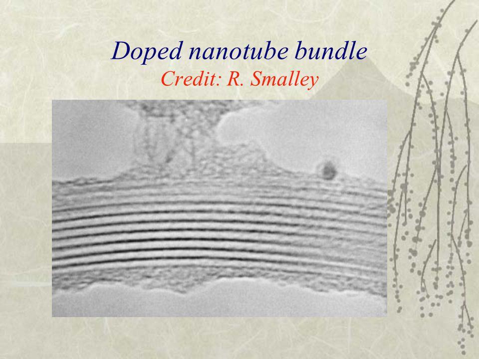 Doped nanotube bundle Credit: R. Smalley