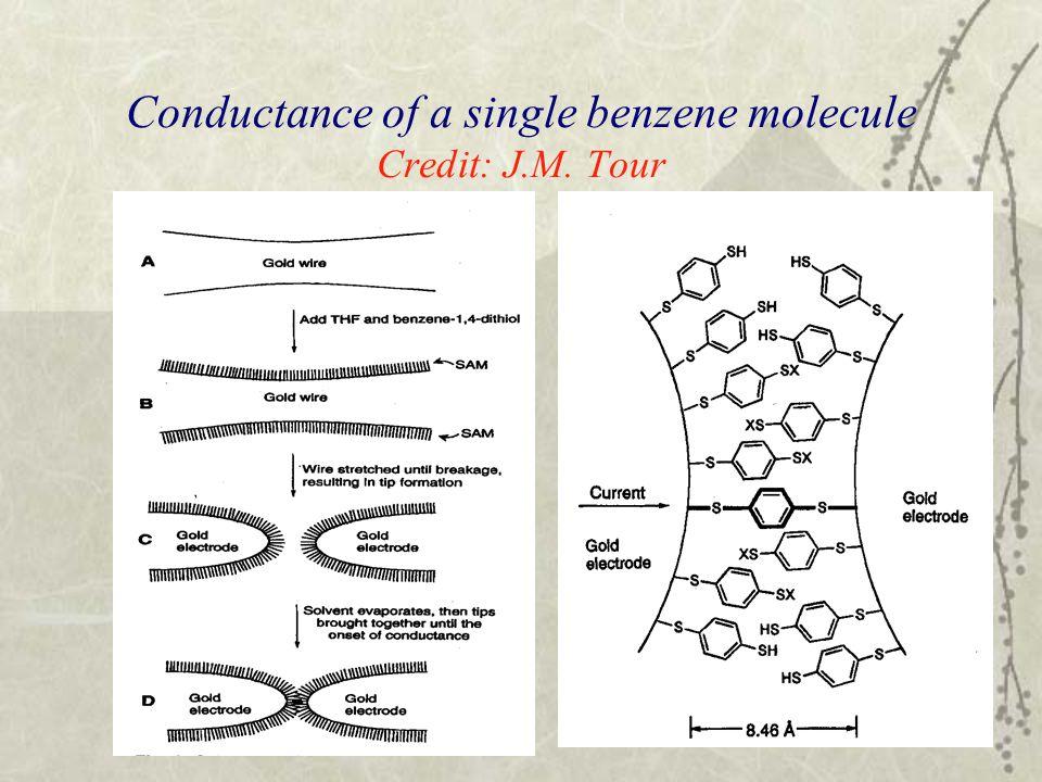 Conductance of a single benzene molecule Credit: J.M. Tour