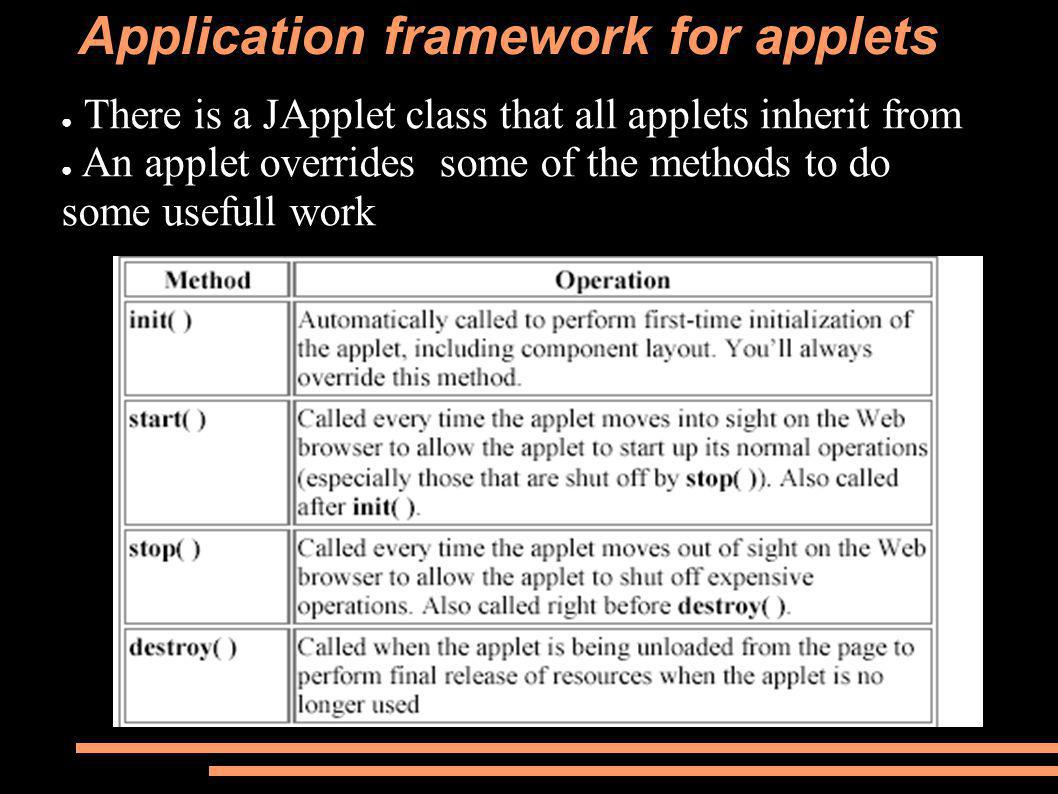Application framework for applets ● There is a JApplet class that all applets inherit from ● An applet overrides some of the methods to do some usefull work