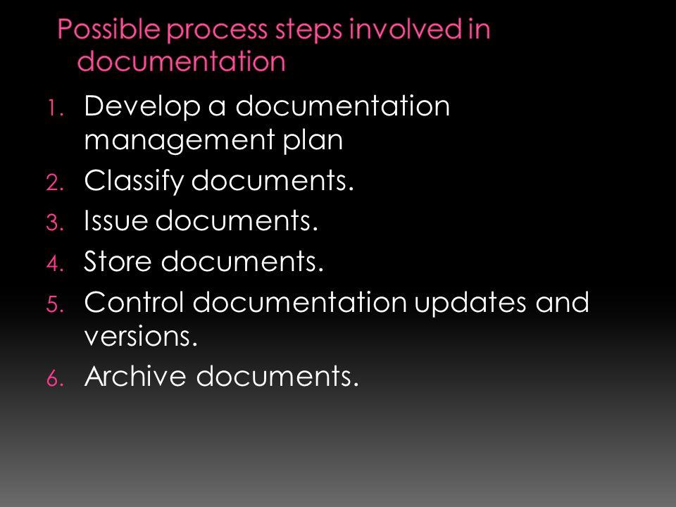 1. Develop a documentation management plan 2. Classify documents. 3. Issue documents. 4. Store documents. 5. Control documentation updates and version