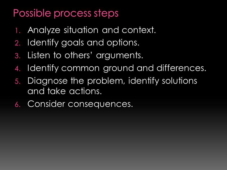1. Analyze situation and context. 2. Identify goals and options. 3. Listen to others' arguments. 4. Identify common ground and differences. 5. Diagnos