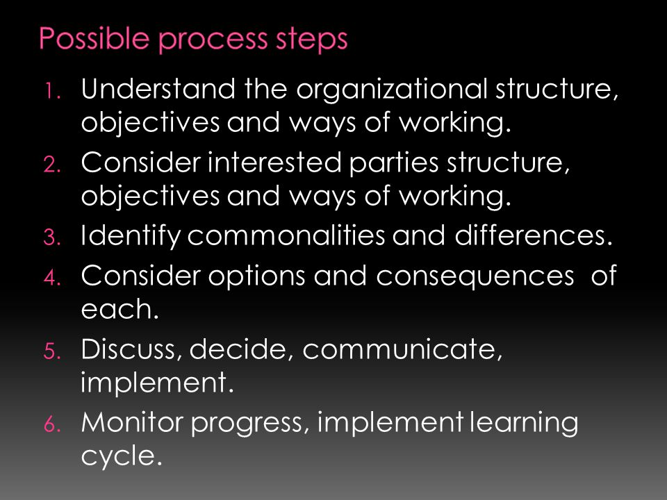 1. Understand the organizational structure, objectives and ways of working. 2. Consider interested parties structure, objectives and ways of working.