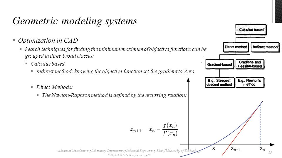 Advanced Manufacturing Laboratory, Department of Industrial Engineering, Sharif University of Technology CAD/CAM (21-342), Session #10  Optimization in CAD  Search techniques for finding the minimum/maximum of objective functions can be grouped in three broad classes:  Calculus based  Indirect method: knowing the objective function set the gradient to Zero.