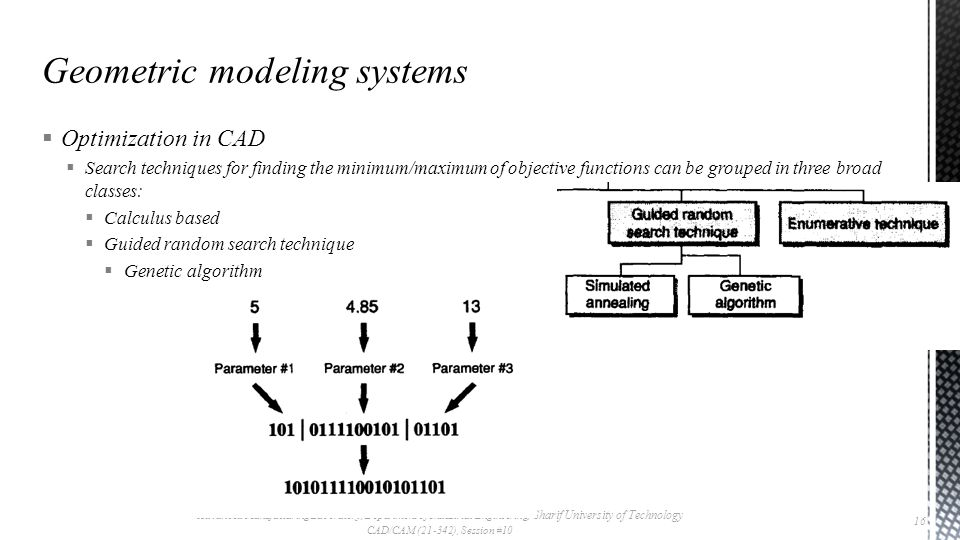 Optimization in CAD  Search techniques for finding the minimum/maximum of objective functions can be grouped in three broad classes:  Calculus based  Guided random search technique  Genetic algorithm Advanced Manufacturing Laboratory, Department of Industrial Engineering, Sharif University of Technology CAD/CAM (21-342), Session #10 16