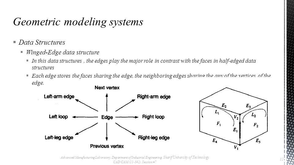  Data Structures  Winged-Edge data structure  In this data structures, the edges play the major role in contrast with the faces in half-edged data structures  Each edge stores the faces sharing the edge, the neighboring edges sharing the any of the vertices of the edge.