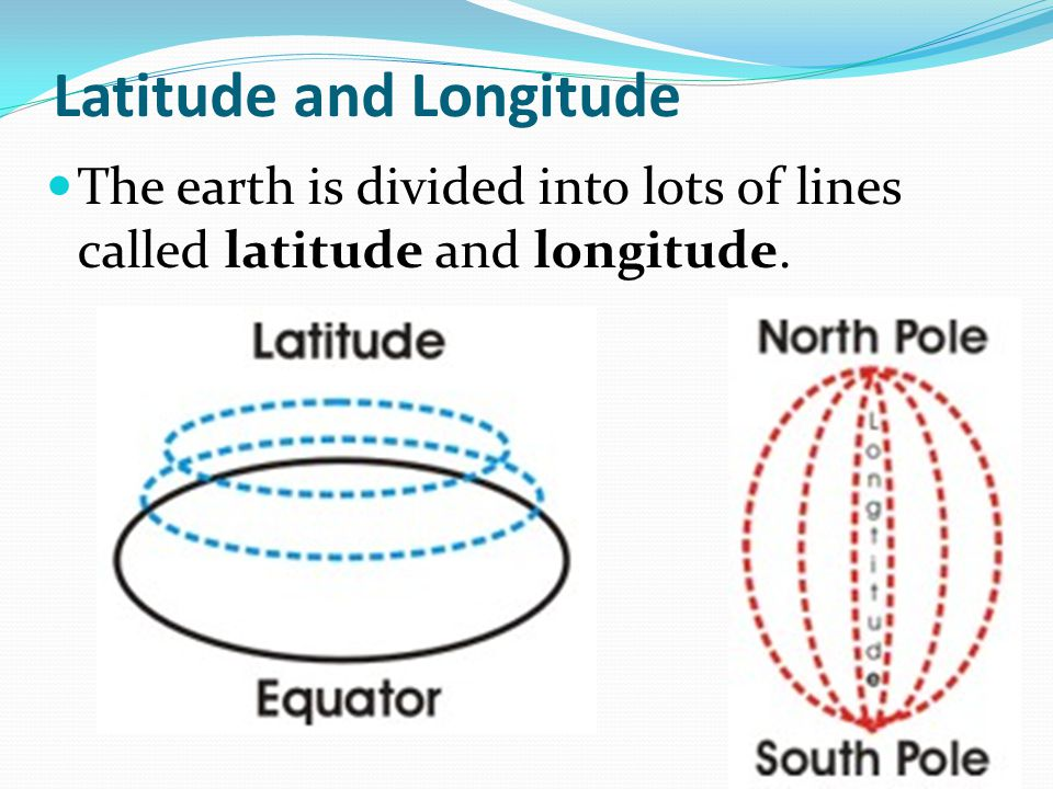 Latitude and Longitude The earth is divided into lots of lines called latitude and longitude.
