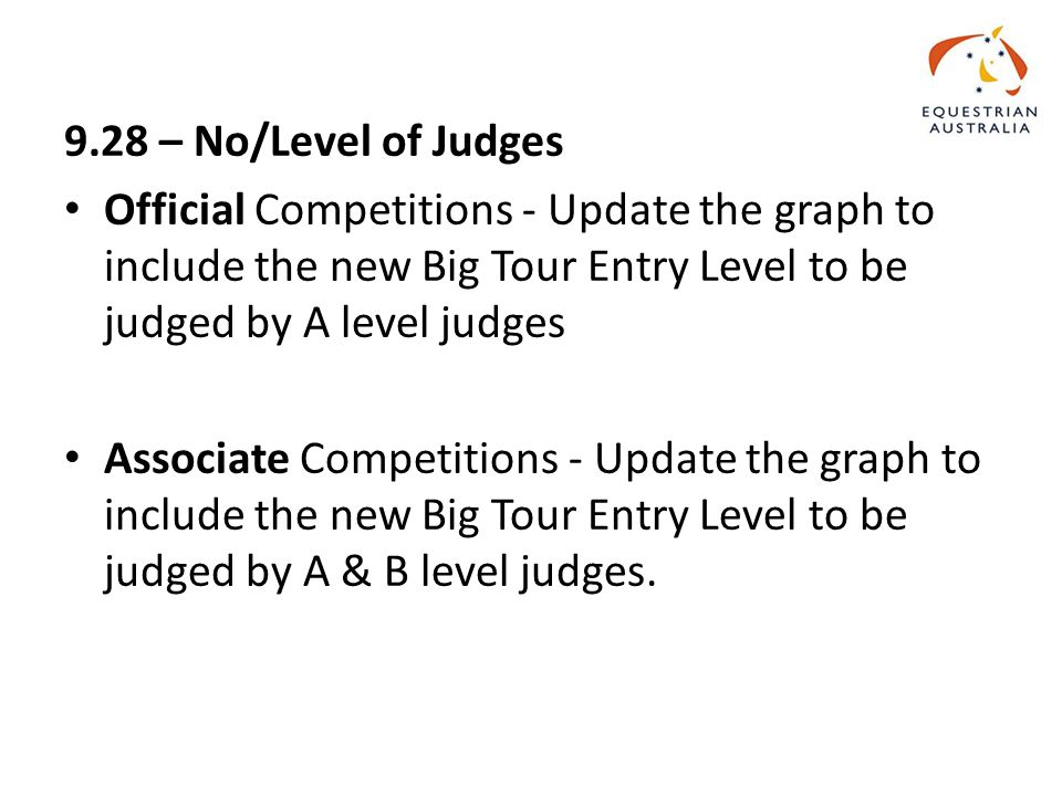 9.28 – No/Level of Judges Official Competitions - Update the graph to include the new Big Tour Entry Level to be judged by A level judges Associate Competitions - Update the graph to include the new Big Tour Entry Level to be judged by A & B level judges.
