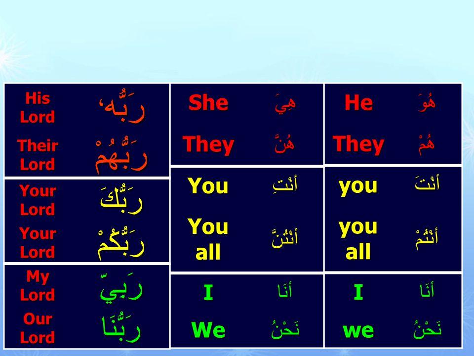 هُوَHe هُمْThey أنْتَyou أنْتُمْ you all أنَاI نَحْنُwe هِيَ She هُنَّ They أنْتِ You أنْتُنَّ You all أنَاI نَحْنُWe رَبُّه ، His Lord رَبُّهُمْ Their Lord رَبُّكَ Your Lord رَبُّكُمْ رَبِيّ My Lord رَبُّنَا Our Lord