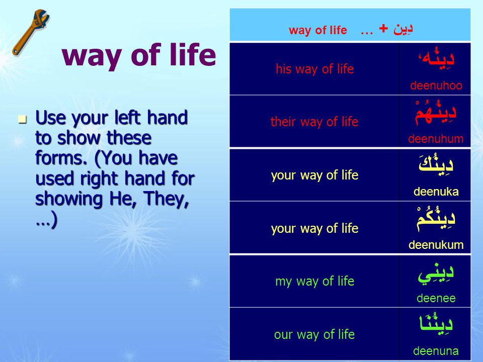 way of life Use your left hand to show these forms. (You have used right hand for showing He, They, …) Use your left hand to show these forms. (You ha
