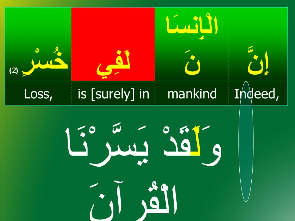 لَ فِي إِنَّ الْإِنسَا نَلَفِيخُسْرٍ ( 2) Indeed,mankindis [surely] inLoss, in surely