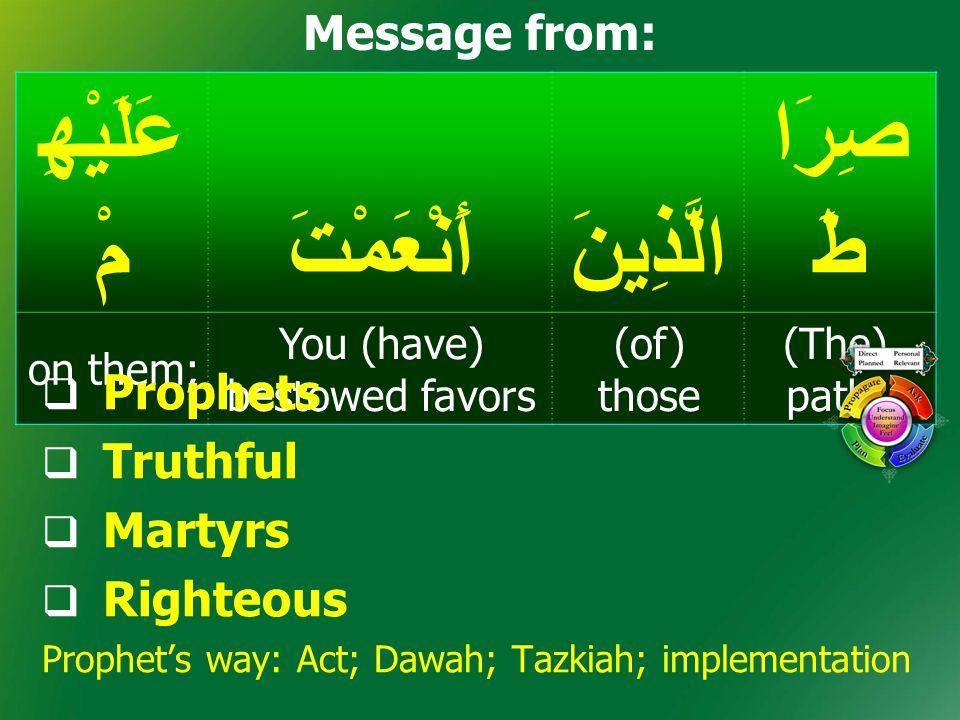صِرَا طَالَّذِينَأَنْعَمْتَ عَلَيْهِ مْ (The) path (of) those You (have) bestowed favors on them; Message from:  Prophets  Truthful  Martyrs  Righ