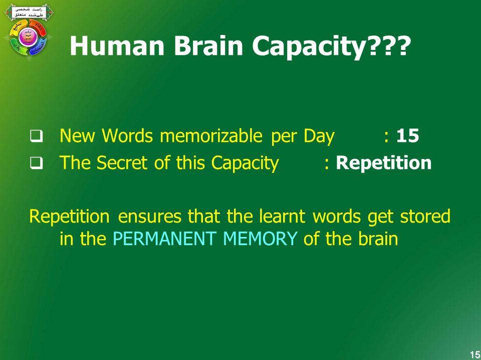 15 Human Brain Capacity .