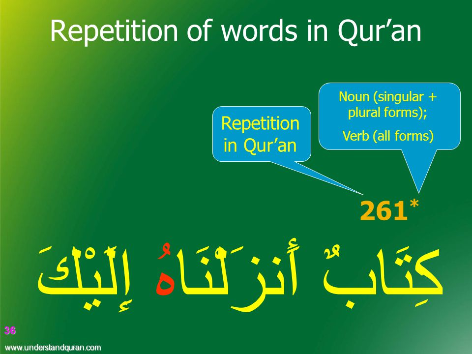 36 36 Repetition of words in Qur'an كِتَابٌ أَنزَلْنَاهُ إِلَيْكَ 261 * Repetition in Qur'an Noun (singular + plural forms); Verb (all forms) www.understandquran.com