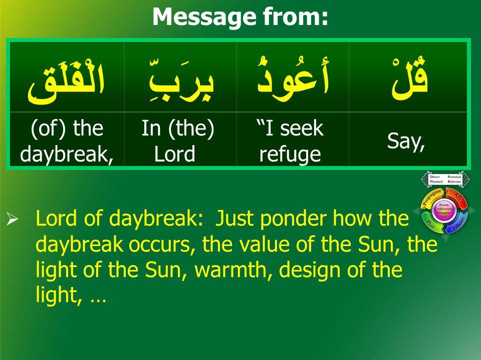قُلْأَعُوذُبِرَبِّالْفَلَقِ Say, I seek refuge In (the) Lord (of) the daybreak, Message from:  Lord of daybreak: Just ponder how the daybreak occurs, the value of the Sun, the light of the Sun, warmth, design of the light, …