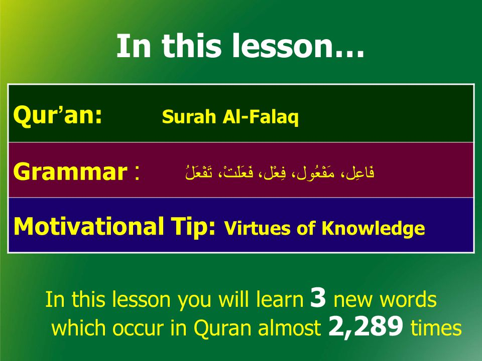 In this lesson… Qur ' an: Surah Al-Falaq Grammar : فَاعِل، مَفْعُول، فِعْل، فَعَلَتْ، تَفْعَلُ Motivational Tip: Virtues of Knowledge In this lesson you will learn 3 new words which occur in Quran almost 2,289 times