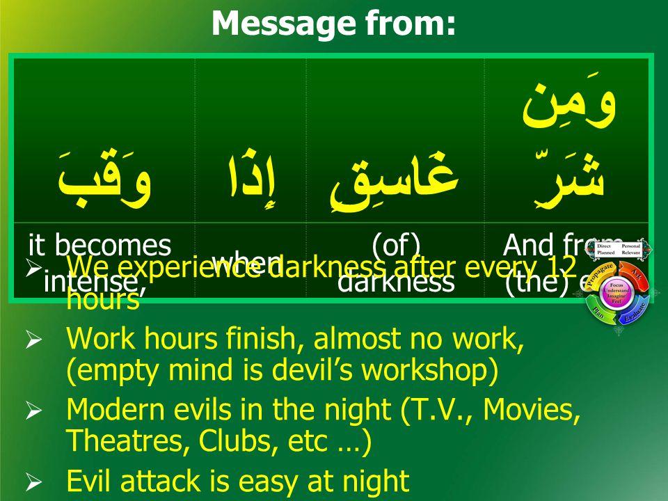 وَمِن شَرِّغَاسِقٍإِذَاوَقَبَ And from (the) evil (of) darkness when it becomes intense, Message from:  We experience darkness after every 12 hours  Work hours finish, almost no work, (empty mind is devil's workshop)  Modern evils in the night (T.V., Movies, Theatres, Clubs, etc …)  Evil attack is easy at night