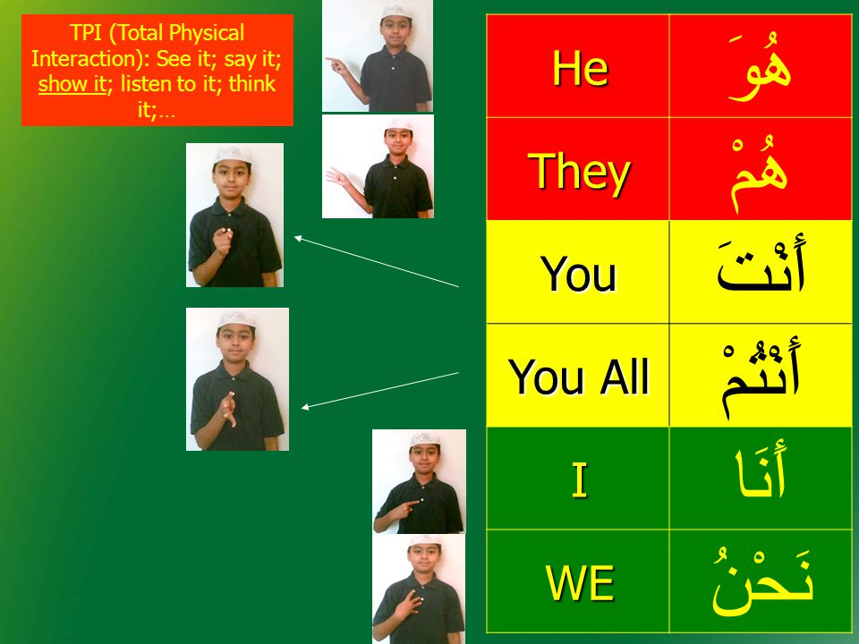 TPI (Total Physical Interaction): See it; say it; show it; listen to it; think it;…He هُوَThey هُمْ You أَنْتَ You All أَنْتُمْ I أَنَا WE نَحْنُ