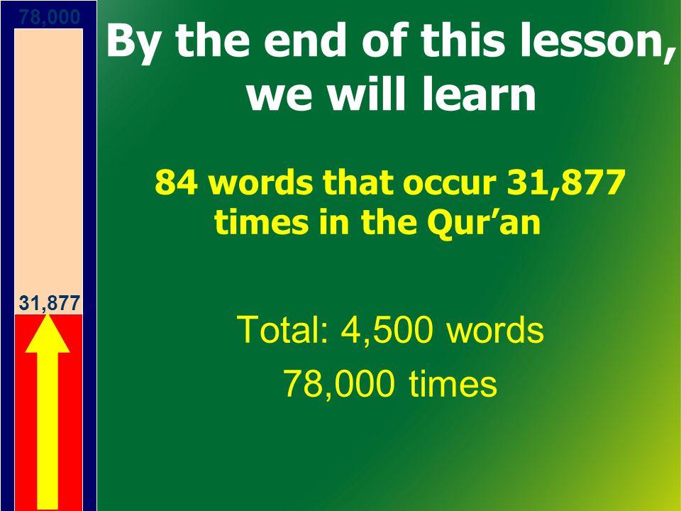 أَشْهَدُأَنْ لاَّ إِلـٰـهَ إِلاَّ اﷲ ُ I bear witness that (there is) no god except Allah Practice with imagination, feelings and prayer