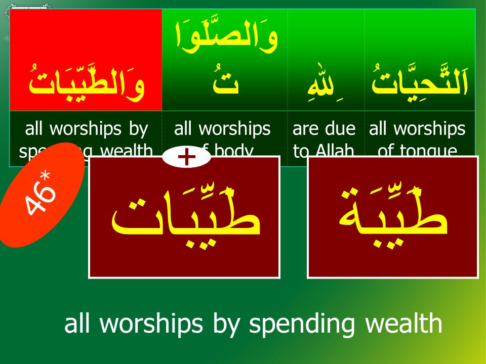 اَلتَّحِيَّاتُ ِﷲِ وَالصَّلَوَاتُوَالطَّيِّبَاتُ all worships of tongueare due to Allah all worships of body all worships by Spending wealth Practice with imagination, feelings and prayer