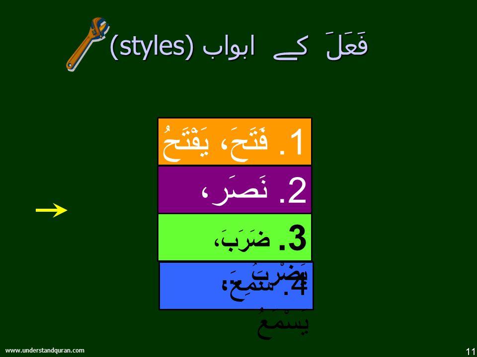 11 www.understandquran.com فَعَلَ کے ابواب (styles) 4.
