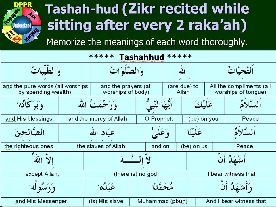 3 www.understandquran.com Tashah-hud (Zikr recited while sitting after every 2 raka'ah) Memorize the meanings of each word thoroughly.