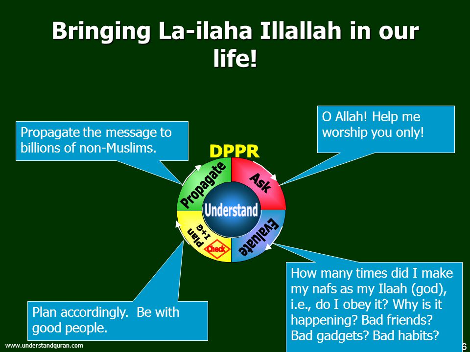 6 www.understandquran.com Bringing La-ilaha Illallah in our life! How many times did I make my nafs as my Ilaah (god), i.e., do I obey it? Why is it h