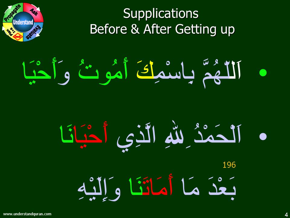 4 www.understandquran.com Supplications Before & After Getting up اَللّهُمَّ بِاسْمِكَ أَمُوتُ وَأَحْيَا اَلْحَمْدُ ِللهِ الَّذِي أَحْيَانَا بَعْدَ مَ