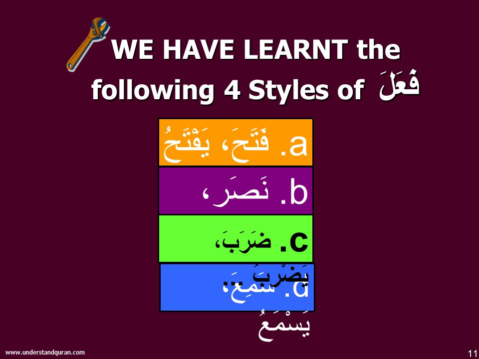 11 www.understandquran.com WE HAVE LEARNT the following 4 Styles of فَعَلَ d.
